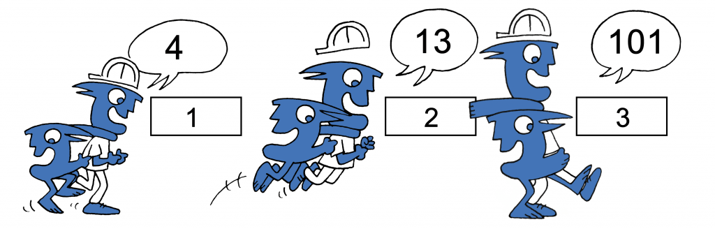1, 2 eller 3_matematik_Sproggren